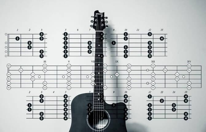 Panduan Bermain Gitar Untuk Pemula Tips Agar Cepat Mahir Pingkoweb Com
